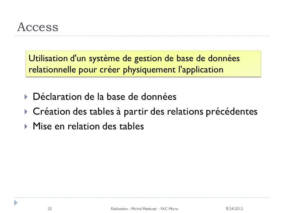 Access Déclaration de la base de données Création des tables à partir des relations précédentes Mise en relation des tables Utilisation d'un système d
