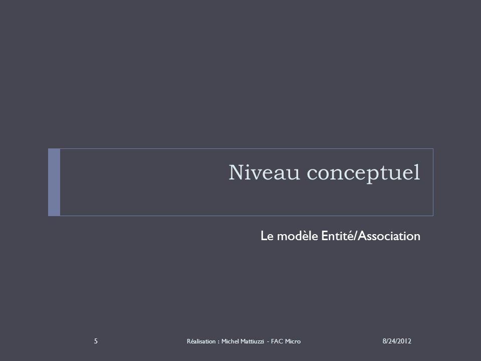 Niveau conceptuel Le modèle Entité/Association 8/24/20125 Réalisation : Michel Mattiuzzi - FAC Micro