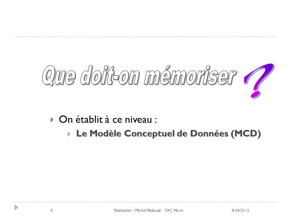 On établit à ce niveau : Le Modèle Conceptuel de Données (MCD) Le Modèle Conceptuel de Données (MCD) 8/24/20126Réalisation : Michel Mattiuzzi - FAC Mi