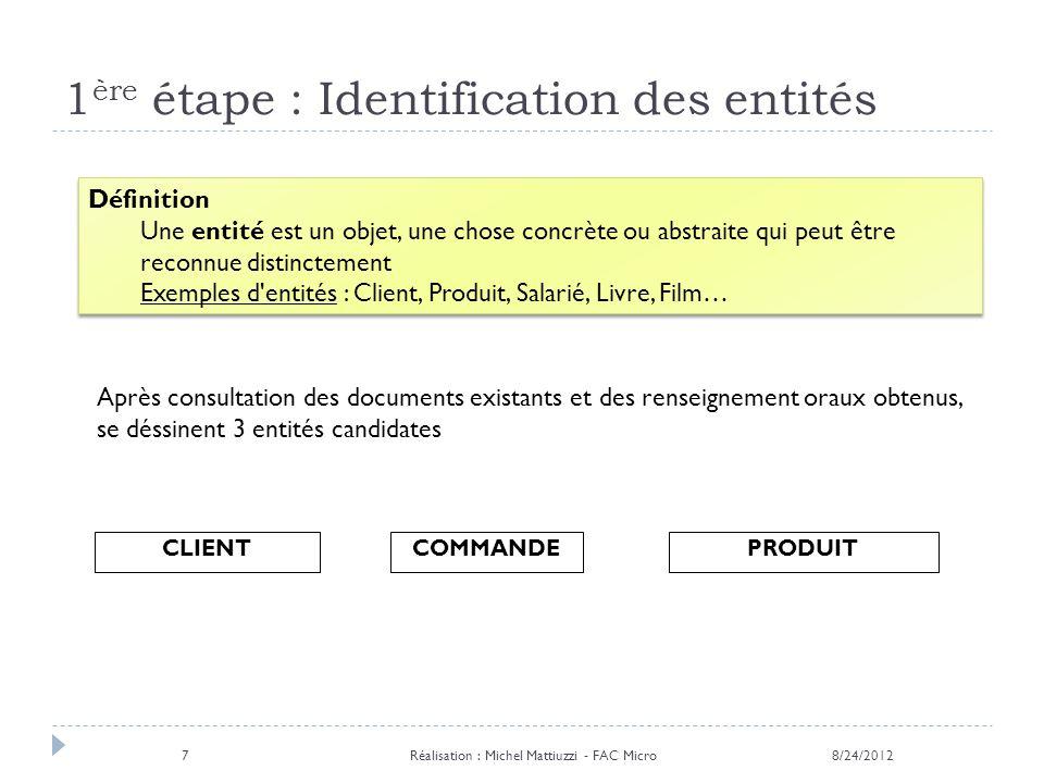1 ère étape : Identification des entités 8/24/2012Réalisation : Michel Mattiuzzi - FAC Micro7 COMMANDECLIENTPRODUIT Définition Une entité est un objet