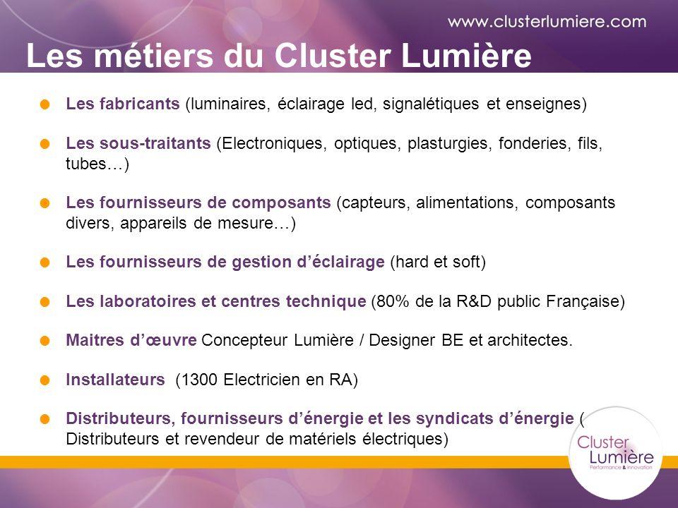 Les fabricants (luminaires, éclairage led, signalétiques et enseignes) Les sous-traitants (Electroniques, optiques, plasturgies, fonderies, fils, tubes…) Les fournisseurs de composants (capteurs, alimentations, composants divers, appareils de mesure…) Les fournisseurs de gestion déclairage (hard et soft) Les laboratoires et centres technique (80% de la R&D public Française) Maitres dœuvre Concepteur Lumière / Designer BE et architectes.