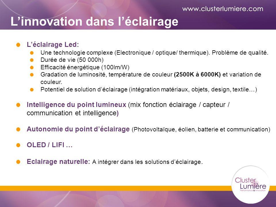 Léclairage Led: Une technologie complexe (Electronique / optique/ thermique).