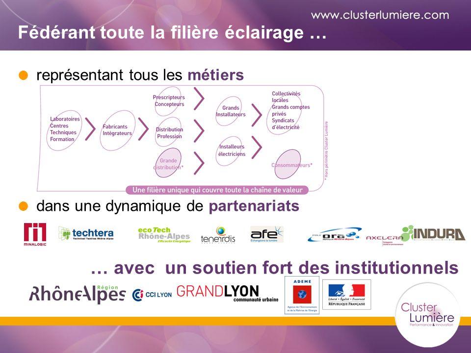 Fédérant toute la filière éclairage … représentant tous les métiers dans une dynamique de partenariats … avec un soutien fort des institutionnels