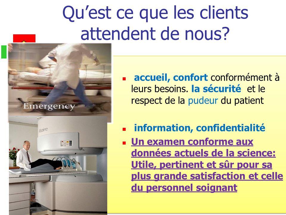 Quest ce que les clients attendent de nous? accueil, confort conformément à leurs besoins. la sécurité et le respect de la pudeur du patient informati