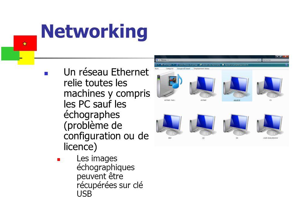 Networking Un réseau Ethernet relie toutes les machines y compris les PC sauf les échographes (problème de configuration ou de licence) Les images éch