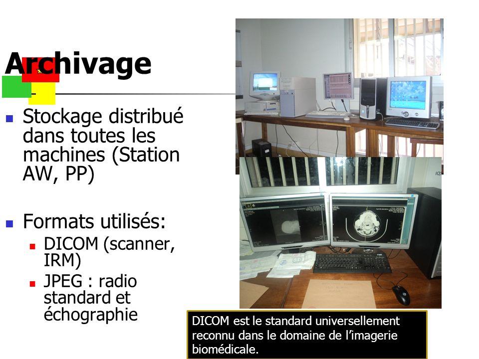 Archivage Stockage distribué dans toutes les machines (Station AW, PP) Formats utilisés: DICOM (scanner, IRM) JPEG : radio standard et échographie DIC