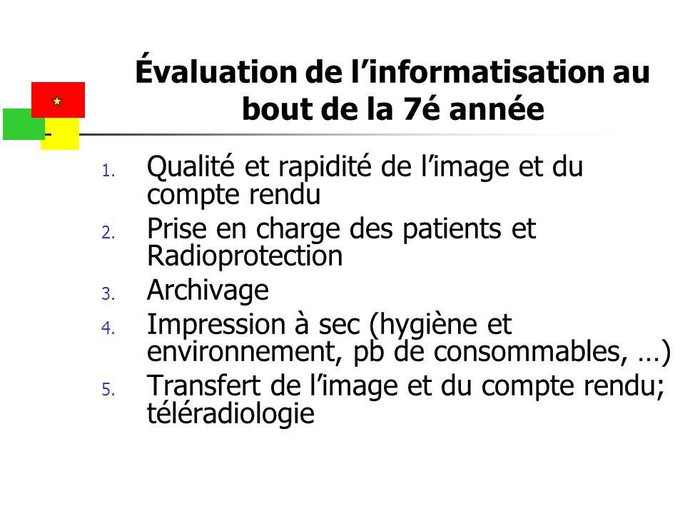 Évaluation de linformatisation au bout de la 7é année 1. Qualité et rapidité de limage et du compte rendu 2. Prise en charge des patients et Radioprot