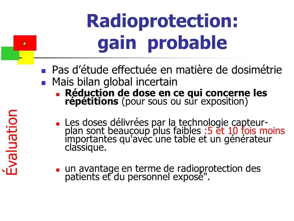 Radioprotection: gain probable Pas détude effectuée en matière de dosimétrie Mais bilan global incertain Réduction de dose en ce qui concerne les répé