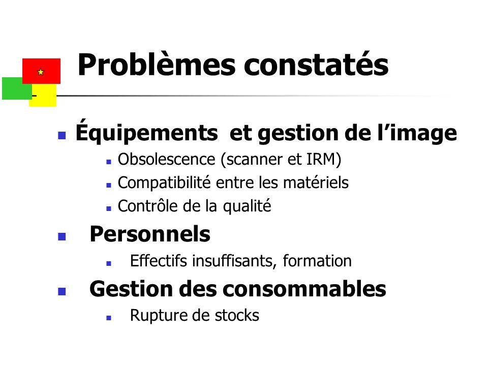 Problèmes constatés Équipements et gestion de limage Obsolescence (scanner et IRM) Compatibilité entre les matériels Contrôle de la qualité Personnels