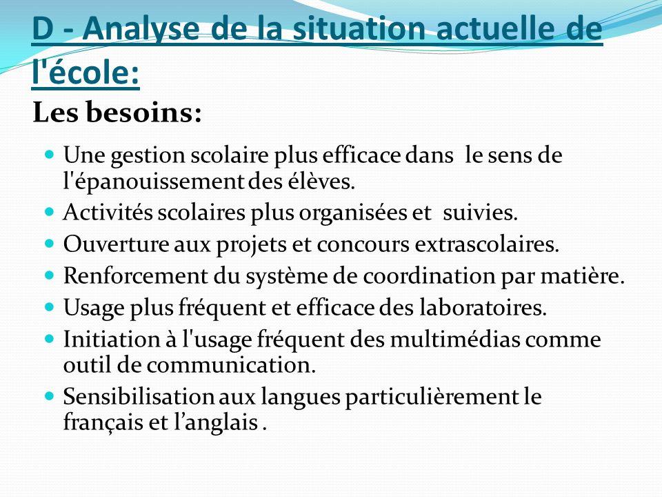 D - Analyse de la situation actuelle de l'école: Les besoins: Une gestion scolaire plus efficace dans le sens de l'épanouissement des élèves. Activité