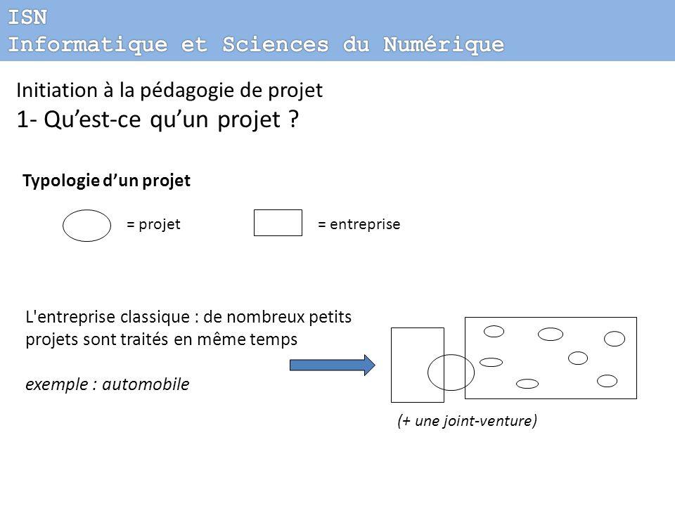 = projet= entreprise Initiation à la pédagogie de projet 1- Quest-ce quun projet ? Typologie dun projet L'entreprise classique : de nombreux petits pr