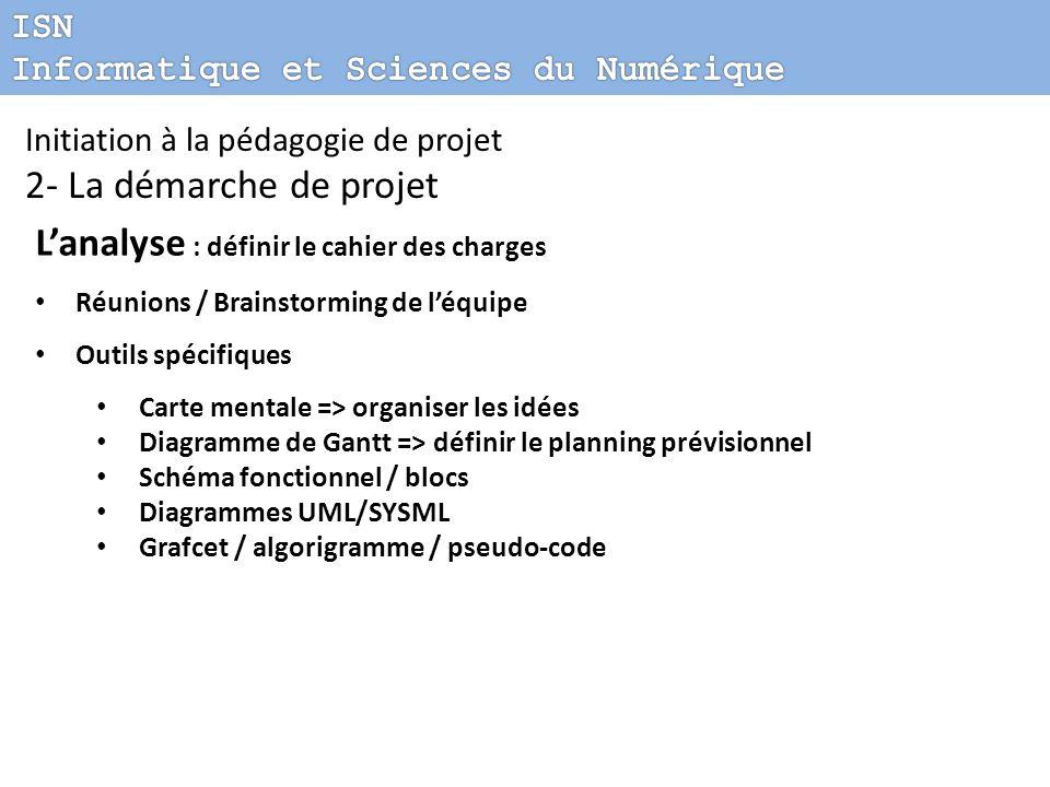 Initiation à la pédagogie de projet 2- La démarche de projet Lanalyse : définir le cahier des charges Réunions / Brainstorming de léquipe Outils spéci