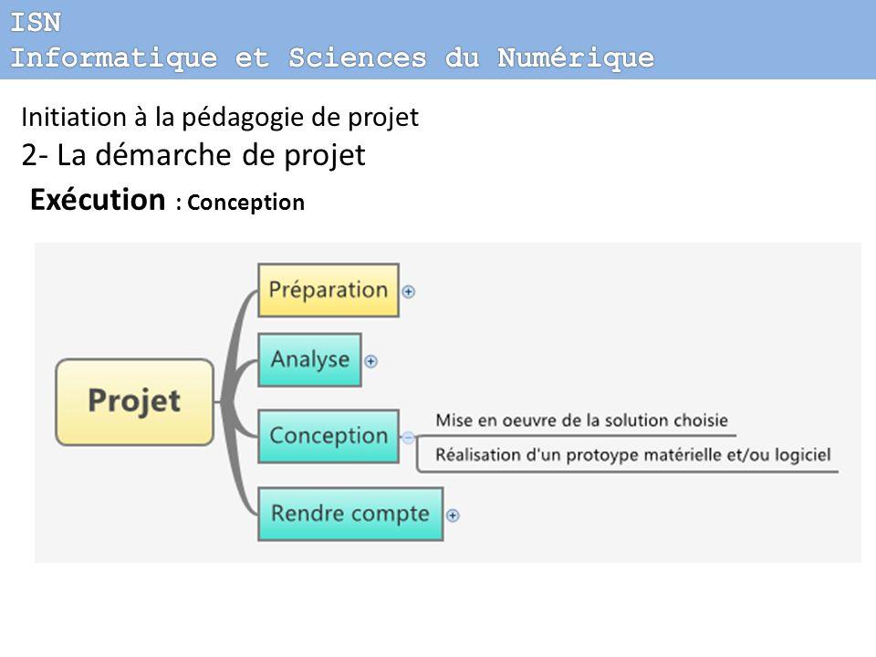 Initiation à la pédagogie de projet 2- La démarche de projet Exécution : Conception