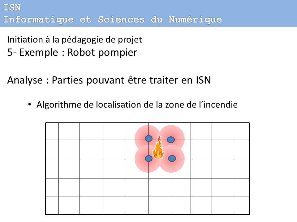 Initiation à la pédagogie de projet 5- Exemple : Robot pompier Analyse : Parties pouvant être traiter en ISN Algorithme de localisation de la zone de
