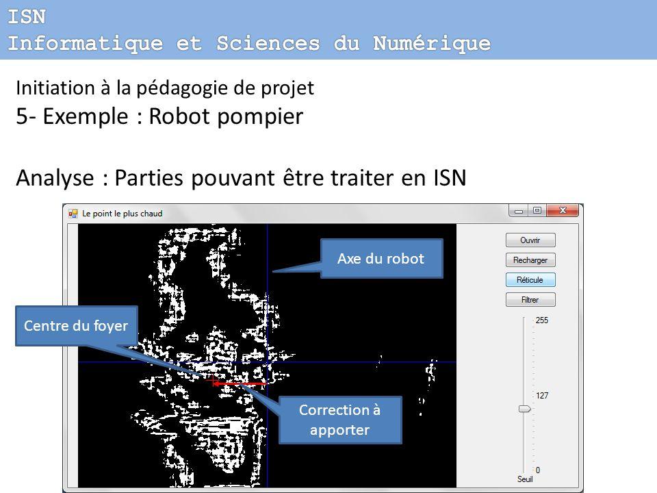 Initiation à la pédagogie de projet 5- Exemple : Robot pompier Analyse : Parties pouvant être traiter en ISN Centre du foyer Axe du robot Correction à