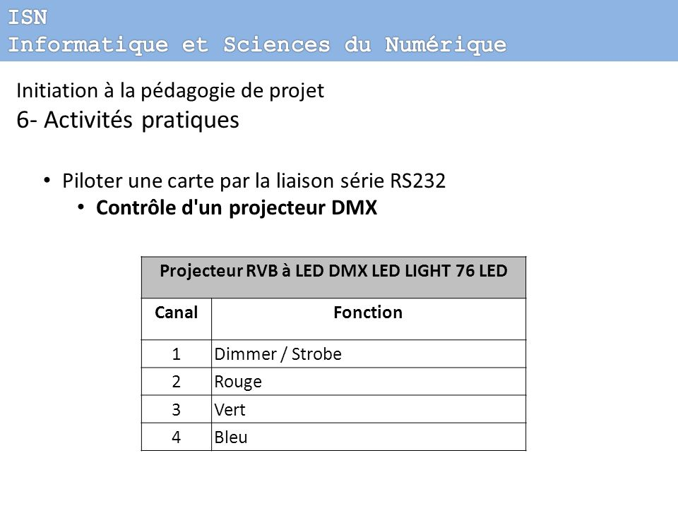 Initiation à la pédagogie de projet 6- Activités pratiques Piloter une carte par la liaison série RS232 Contrôle d un projecteur DMX Projecteur RVB à LED DMX LED LIGHT 76 LED CanalFonction 1Dimmer / Strobe 2Rouge 3Vert 4Bleu