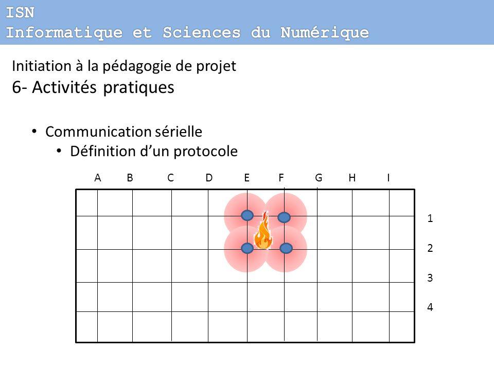 Initiation à la pédagogie de projet 6- Activités pratiques Communication sérielle Définition dun protocole A B C D E F G H I 12341234