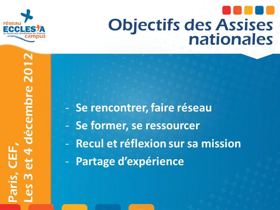 Paris, CEF, Les 3 et 4 décembre 2012 -Se rencontrer, faire réseau -Se former, se ressourcer -Recul et réflexion sur sa mission -Partage dexpérience Ob