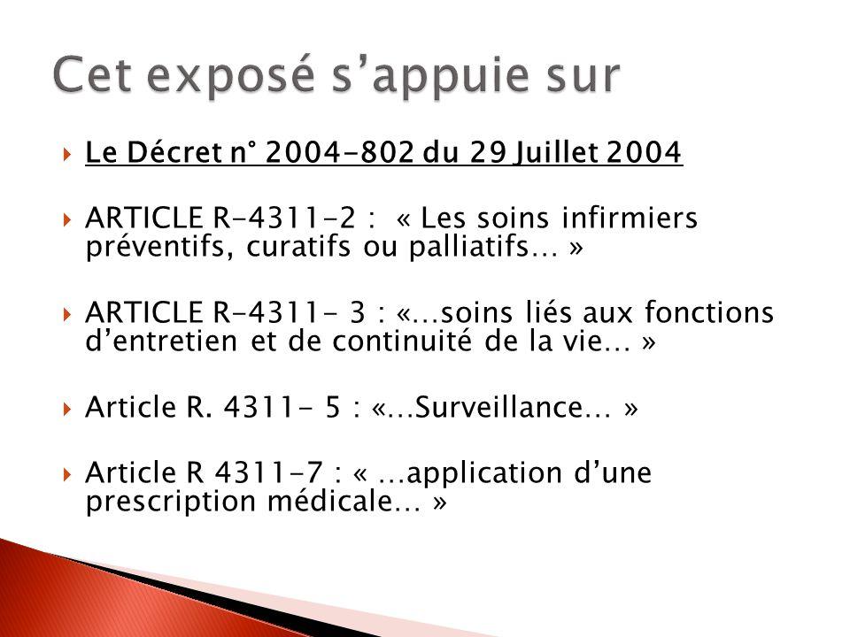 Le Décret n° 2004-802 du 29 Juillet 2004 ARTICLE R-4311-2 : « Les soins infirmiers préventifs, curatifs ou palliatifs… » ARTICLE R-4311- 3 : «…soins l