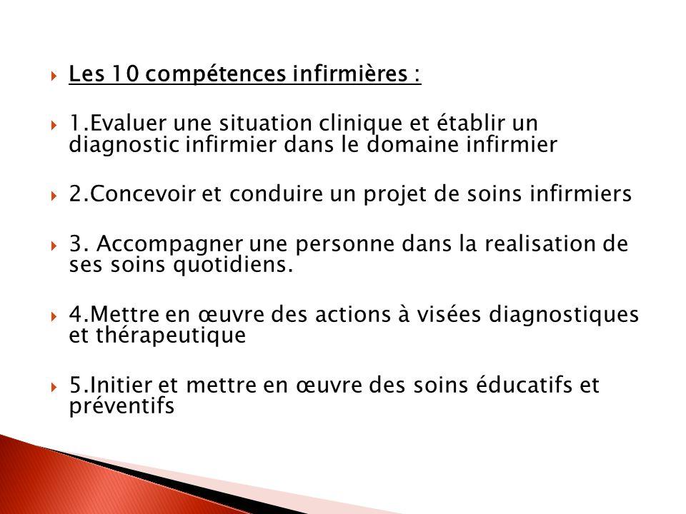 Les 10 compétences infirmières : 1.Evaluer une situation clinique et établir un diagnostic infirmier dans le domaine infirmier 2.Concevoir et conduire un projet de soins infirmiers 3.