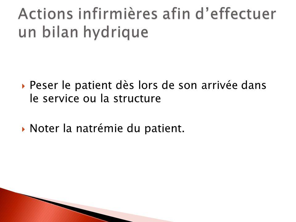 Peser le patient dès lors de son arrivée dans le service ou la structure Noter la natrémie du patient.