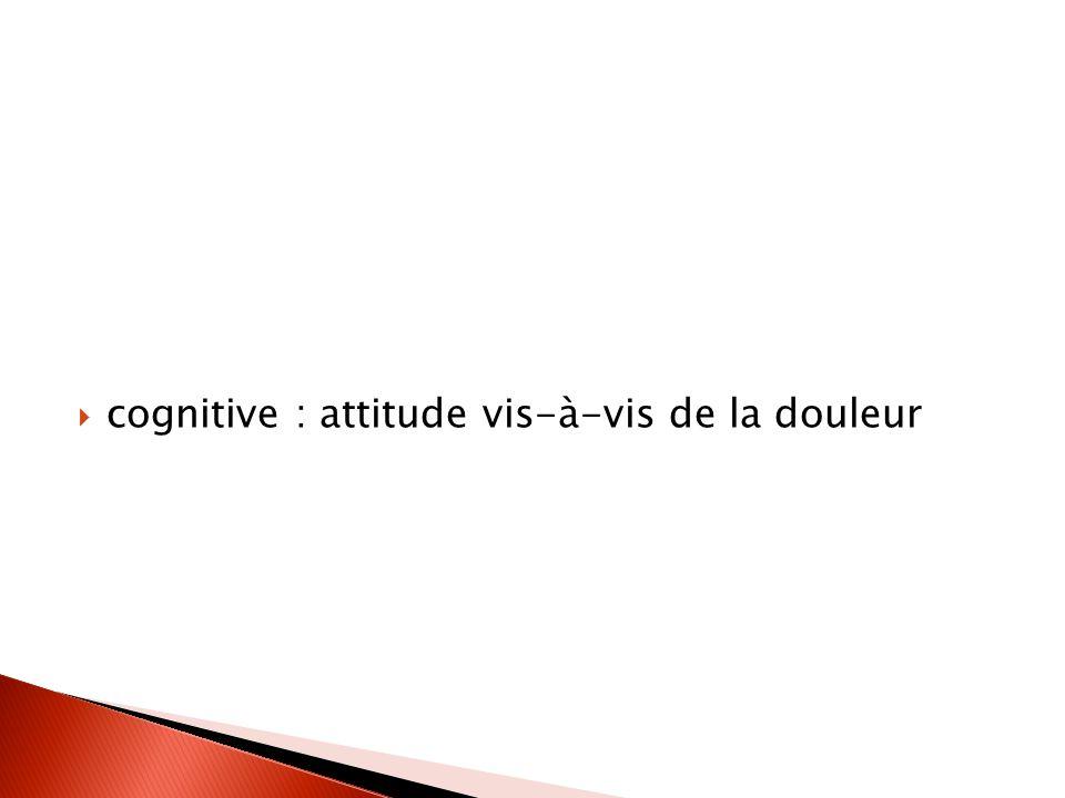 cognitive : attitude vis-à-vis de la douleur