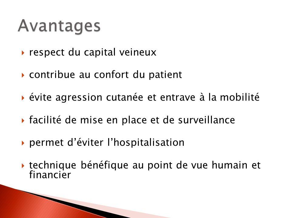 respect du capital veineux contribue au confort du patient évite agression cutanée et entrave à la mobilité facilité de mise en place et de surveillan