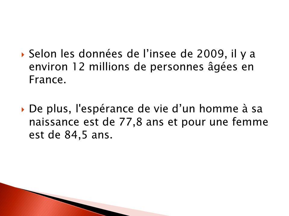 Selon les données de linsee de 2009, il y a environ 12 millions de personnes âgées en France. De plus, l'espérance de vie dun homme à sa naissance est