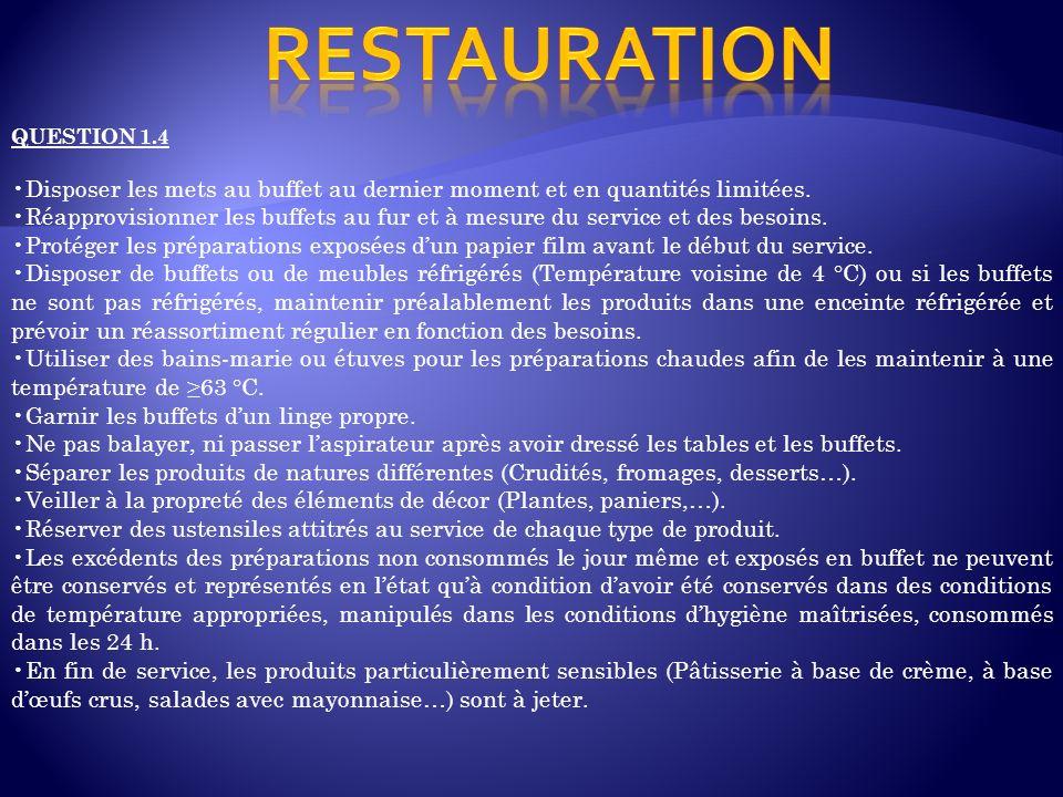 QUESTION 1.4 Disposer les mets au buffet au dernier moment et en quantités limitées. Réapprovisionner les buffets au fur et à mesure du service et des