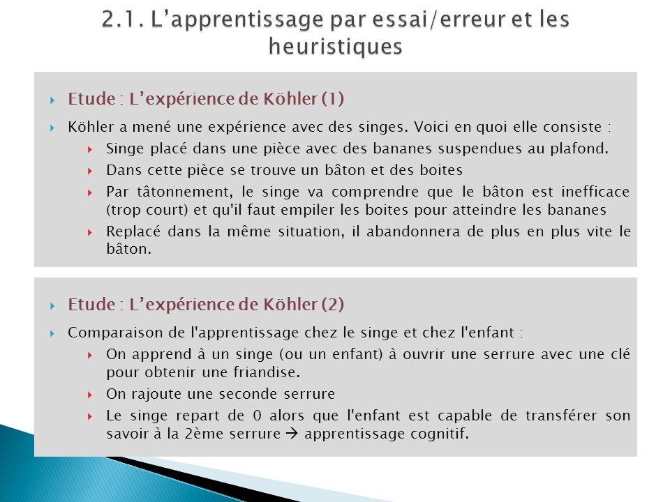 Etude : Lexpérience de Köhler (1) Köhler a mené une expérience avec des singes.