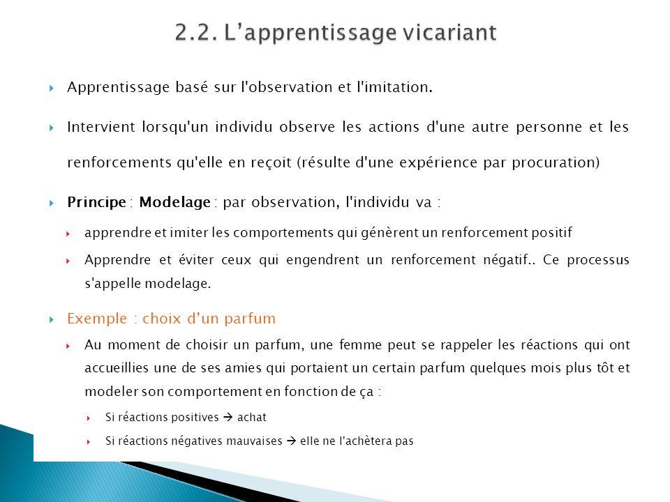 Apprentissage basé sur l observation et l imitation.