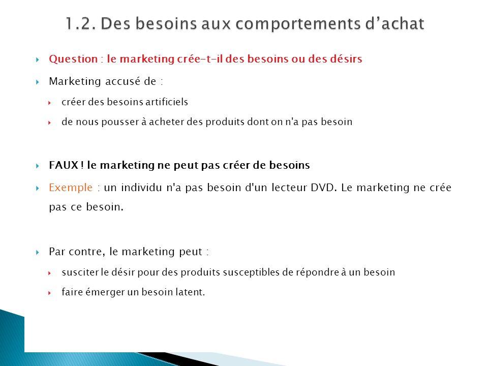 Question : le marketing crée-t-il des besoins ou des désirs Marketing accusé de : créer des besoins artificiels de nous pousser à acheter des produits dont on n a pas besoin FAUX .