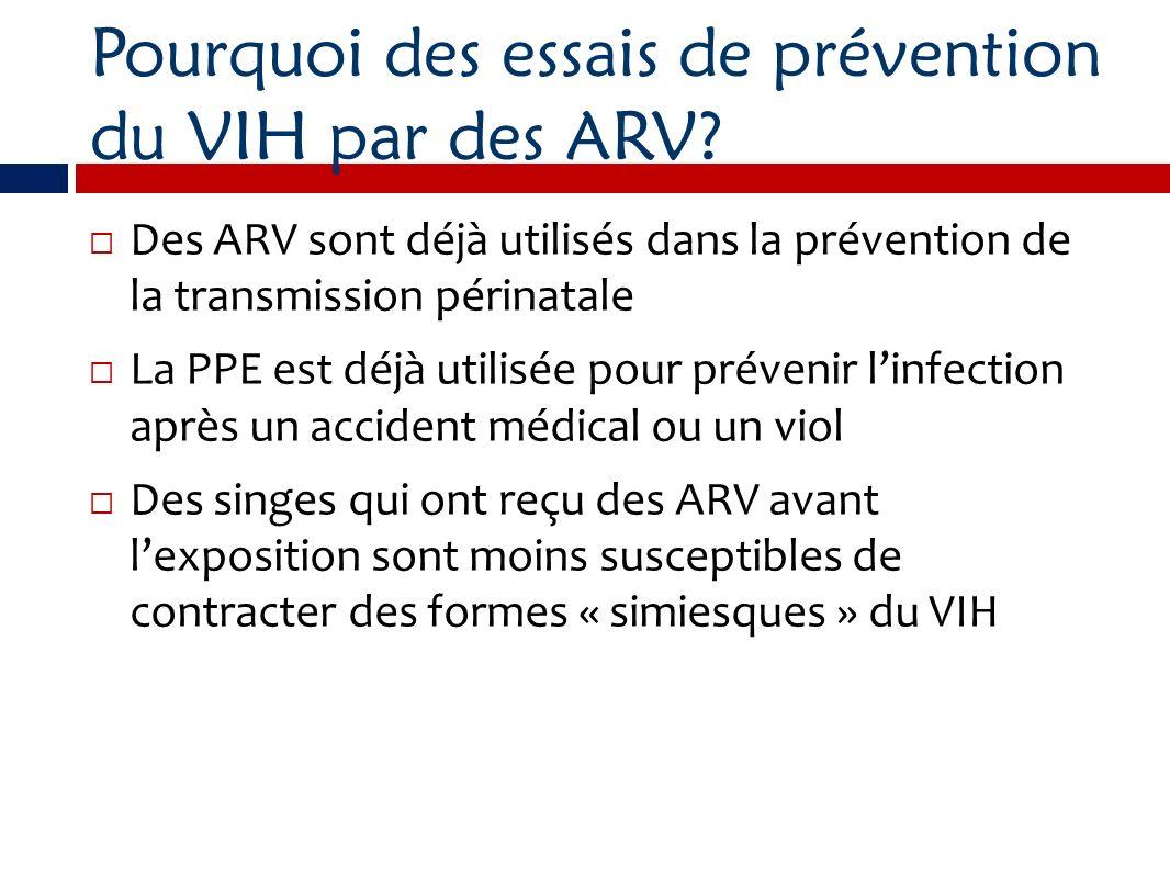 Pourquoi des essais de prévention du VIH par des ARV? Des ARV sont déjà utilisés dans la prévention de la transmission périnatale La PPE est déjà util
