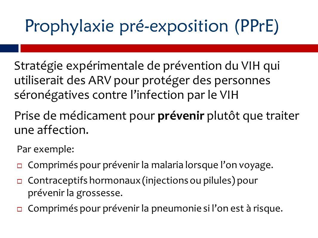 Prophylaxie pré-exposition (PPrE) Par exemple: Comprimés pour prévenir la malaria lorsque lon voyage. Contraceptifs hormonaux (injections ou pilules)