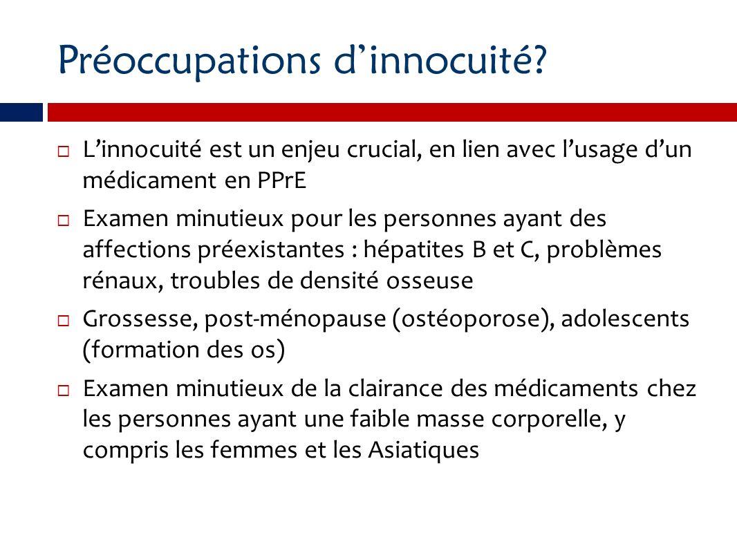 Préoccupations dinnocuité? Linnocuité est un enjeu crucial, en lien avec lusage dun médicament en PPrE Examen minutieux pour les personnes ayant des a