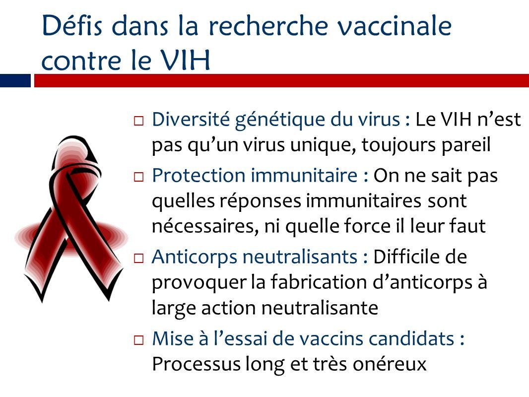 Défis dans la recherche vaccinale contre le VIH Diversité génétique du virus : Le VIH nest pas quun virus unique, toujours pareil Protection immunitai