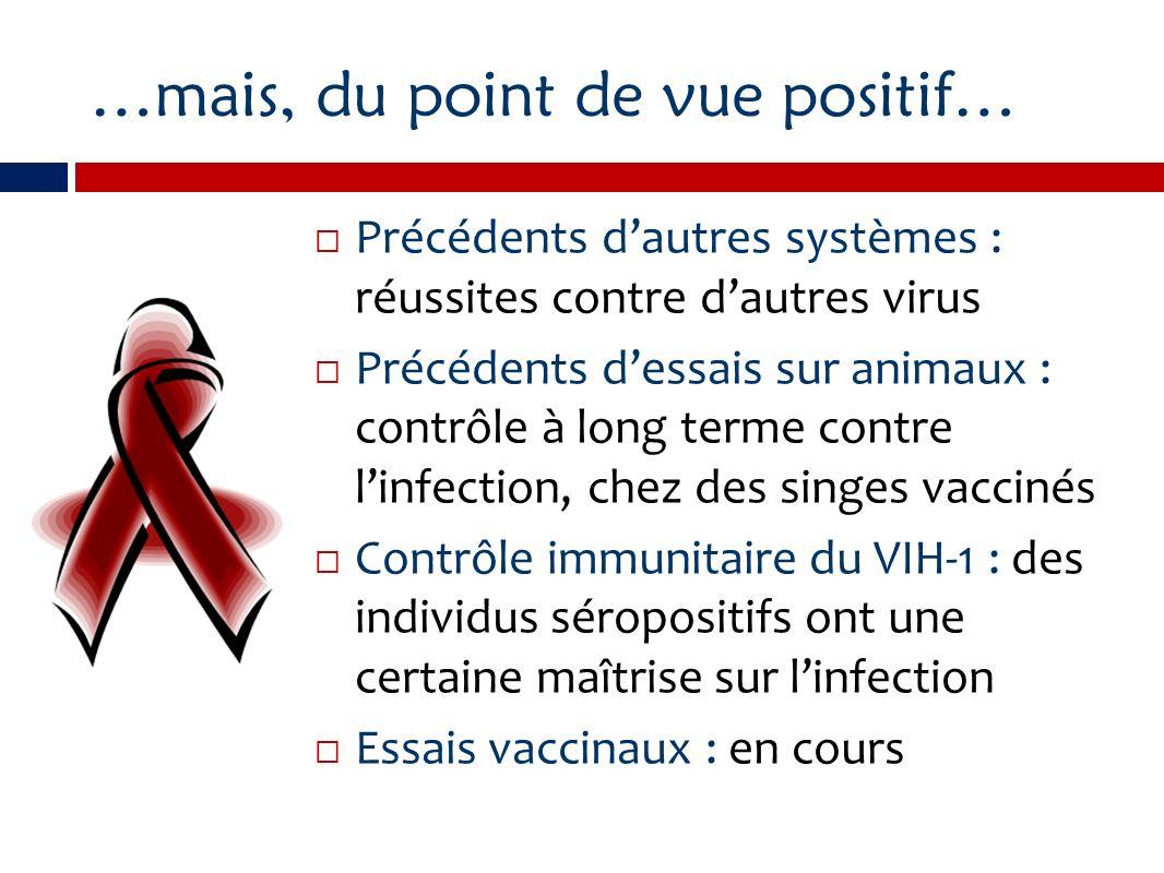 …mais, du point de vue positif… Précédents dautres systèmes : réussites contre dautres virus Précédents dessais sur animaux : contrôle à long terme co