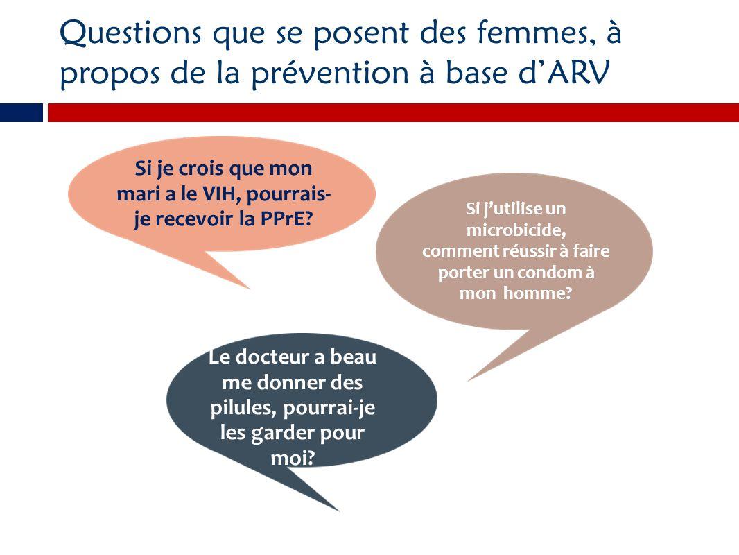 Questions que se posent des femmes, à propos de la prévention à base dARV Si je crois que mon mari a le VIH, pourrais- je recevoir la PPrE? Si jutilis