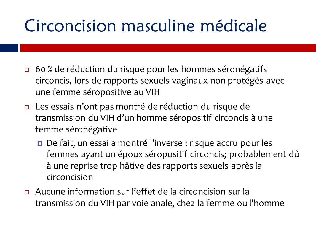 Circoncision masculine médicale 60 % de réduction du risque pour les hommes séronégatifs circoncis, lors de rapports sexuels vaginaux non protégés ave