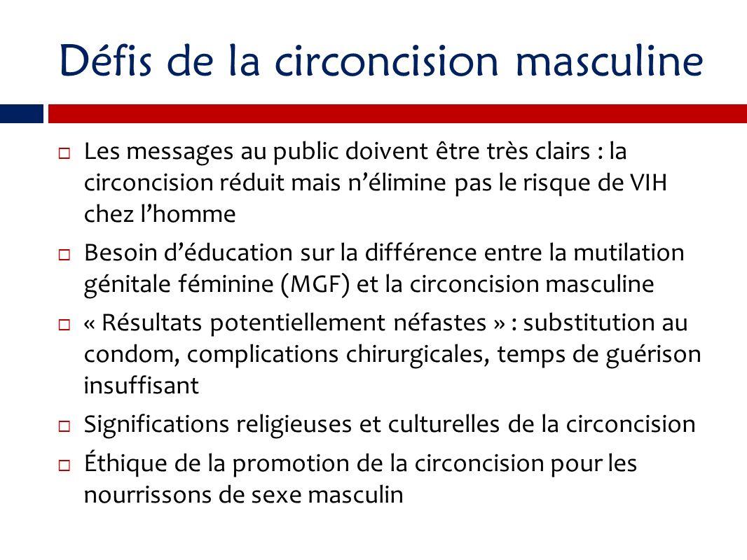 Défis de la circoncision masculine Les messages au public doivent être très clairs : la circoncision réduit mais nélimine pas le risque de VIH chez lh