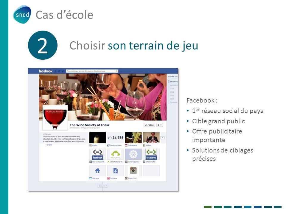 Cas décole 2 Choisir son terrain de jeu Facebook : 1 er réseau social du pays Cible grand public Offre publicitaire importante Solutions de ciblages p