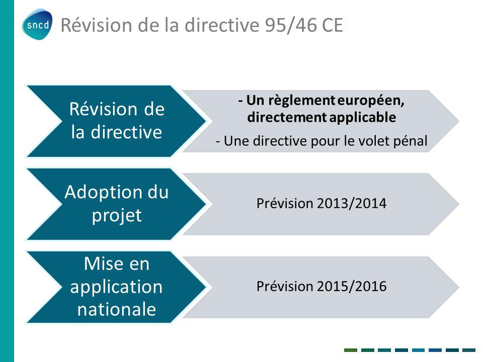 Révision de la directive - Un règlement européen, directement applicable - Une directive pour le volet pénal Adoption du projet Prévision 2013/2014 Mi