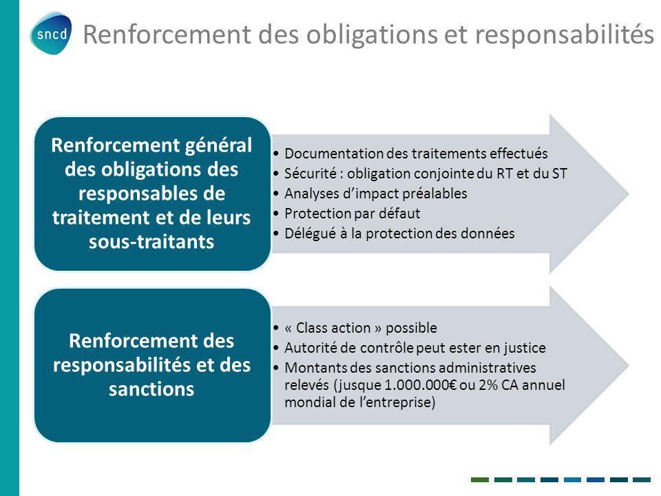 Documentation des traitements effectués Sécurité : obligation conjointe du RT et du ST Analyses dimpact préalables Protection par défaut Délégué à la