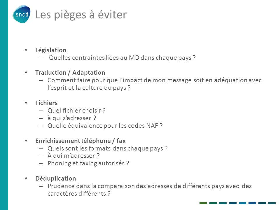 Législation – Quelles contraintes liées au MD dans chaque pays ? Traduction / Adaptation – Comment faire pour que limpact de mon message soit en adéqu