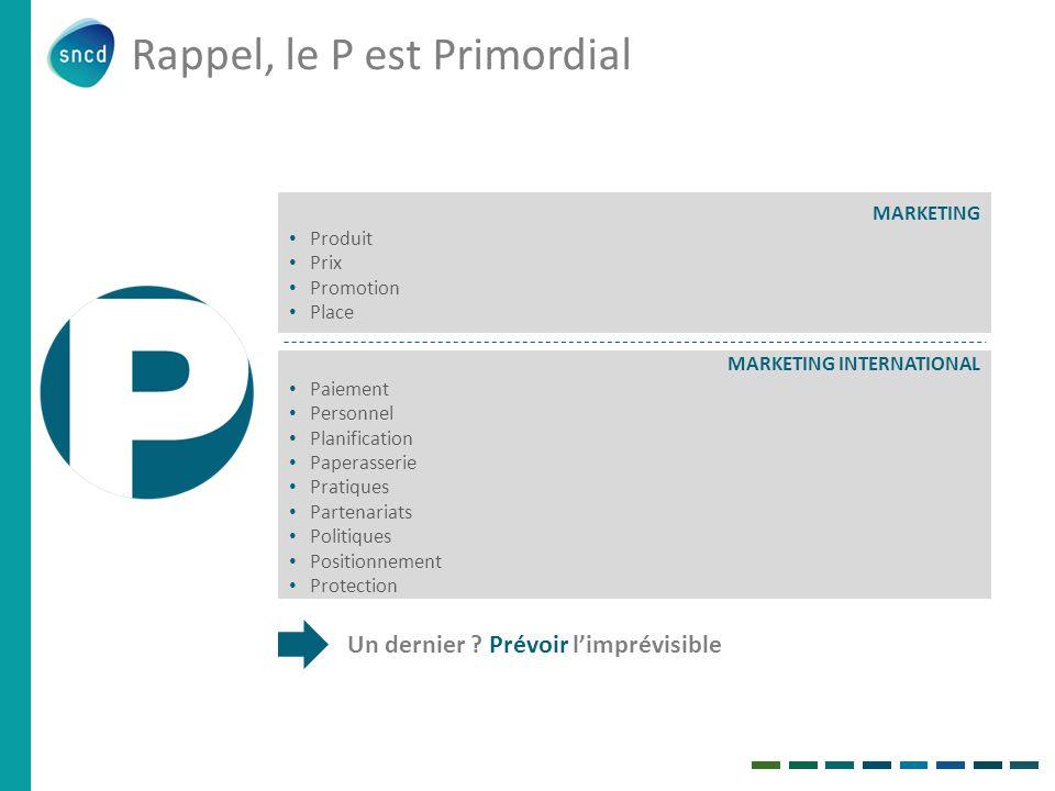 Rappel, le P est Primordial MARKETING INTERNATIONAL Paiement Personnel Planification Paperasserie Pratiques Partenariats Politiques Positionnement Pro