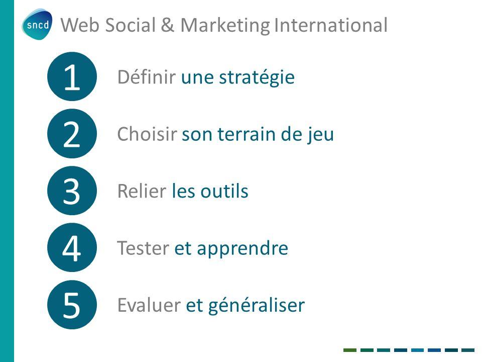Web Social & Marketing International 1 2 3 4 5 Définir une stratégie Choisir son terrain de jeu Relier les outils Tester et apprendre Evaluer et génér