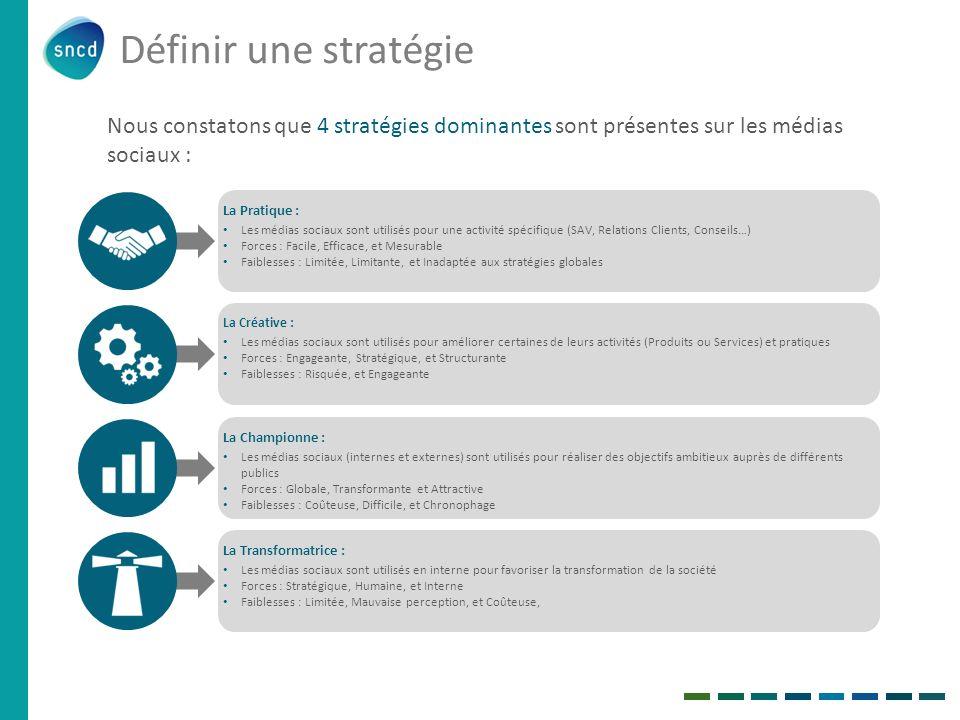 Définir une stratégie La Pratique : Les médias sociaux sont utilisés pour une activité spécifique (SAV, Relations Clients, Conseils…) Forces : Facile,