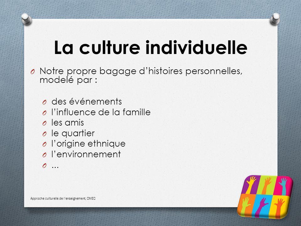 La culture individuelle O Notre propre bagage dhistoires personnelles, modelé par : O des événements O linfluence de la famille O les amis O le quarti