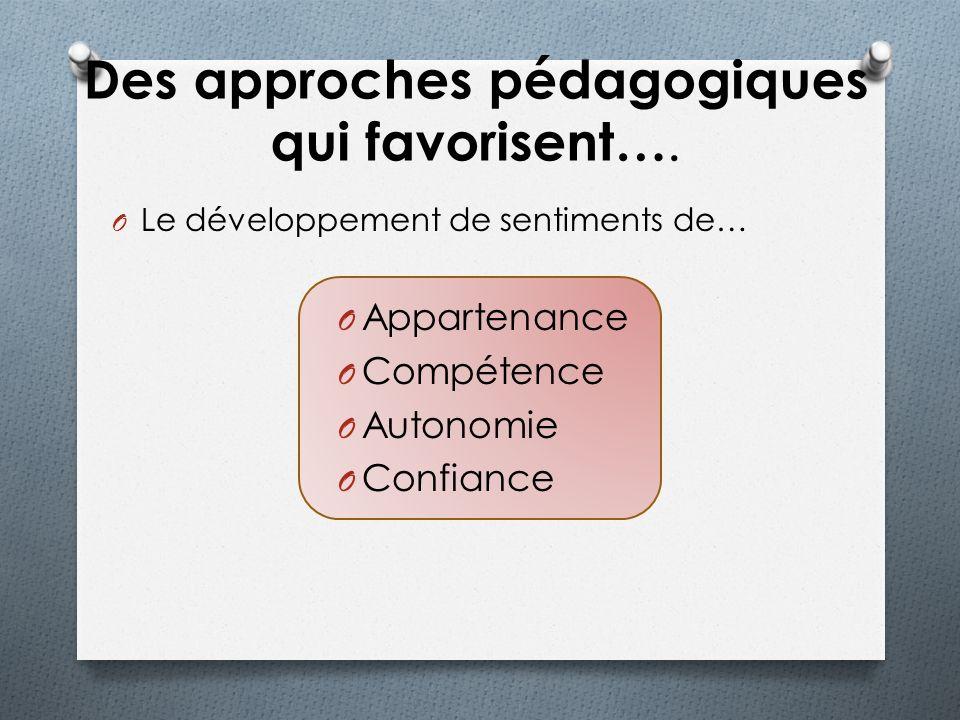 Des approches pédagogiques qui favorisent…. O Le développement de sentiments de… O Appartenance O Compétence O Autonomie O Confiance