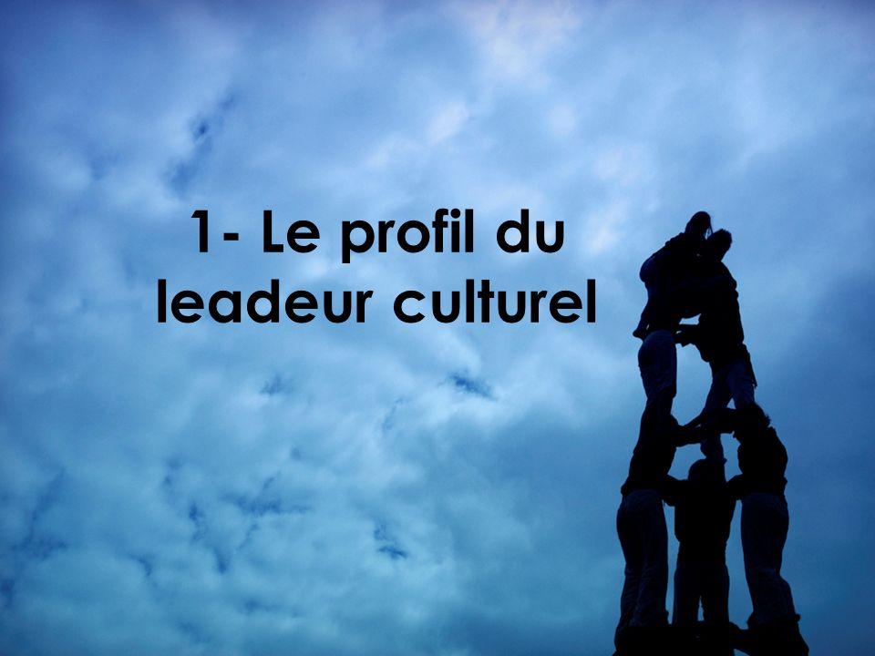 1- Le profil du leadeur culturel